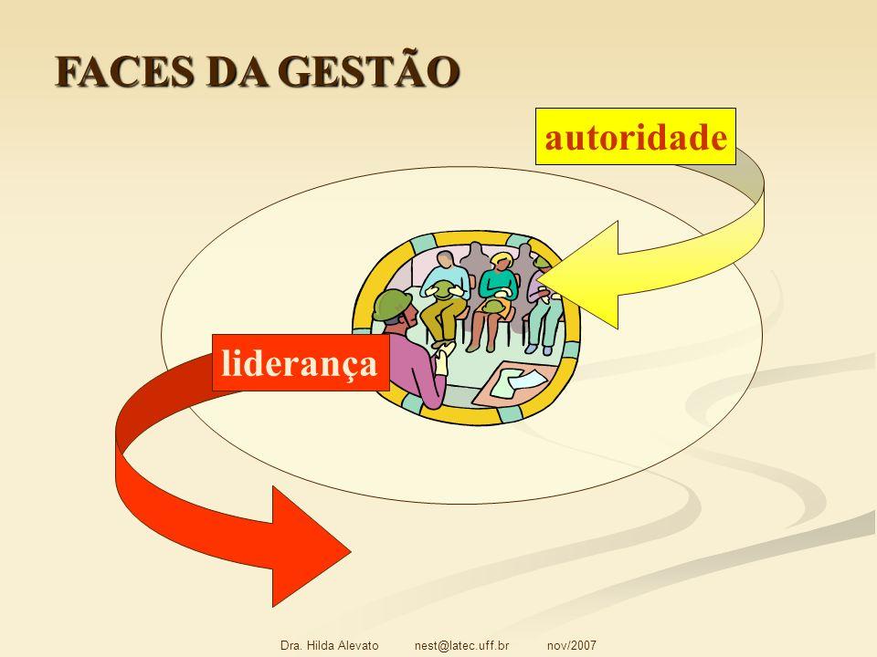 Dra. Hilda Alevato nest@latec.uff.br nov/2007 autoridade liderança FACES DA GESTÃO