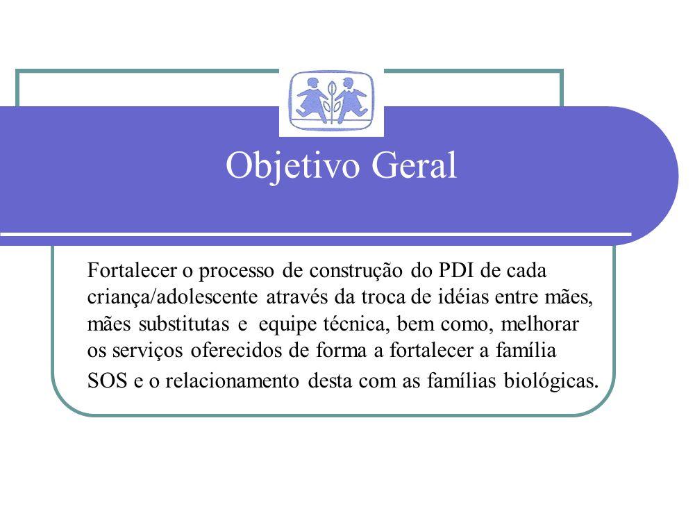 Objetivo Geral Fortalecer o processo de construção do PDI de cada criança/adolescente através da troca de idéias entre mães, mães substitutas e equipe