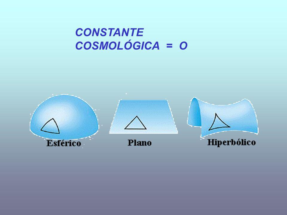 A grande asneira ?!?! * Teoria da Relatividade Especial ( 1905 ) # Velcidade da luz no vácuo é constante. * Teoria da Relatividade Geral ( 1916 ) # Es