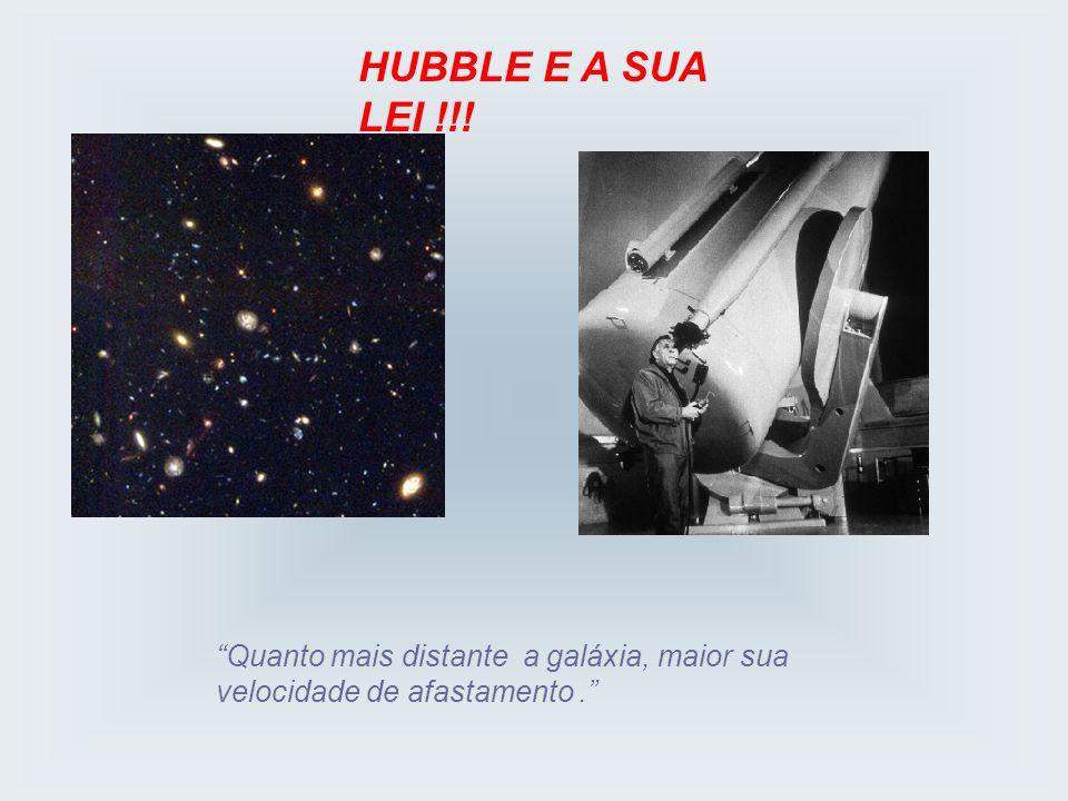 Edwin Powell Hubble - 1929 e Milton La Salle Humason A EXPANSÃO !!! ( 2º Parte )
