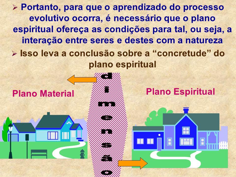 Plano Espiritual Portanto, para que o aprendizado do processo evolutivo ocorra, é necessário que o plano espiritual ofereça as condições para tal, ou seja, a interação entre seres e destes com a natureza Isso leva a conclusão sobre a concretude do plano espiritual Plano Material