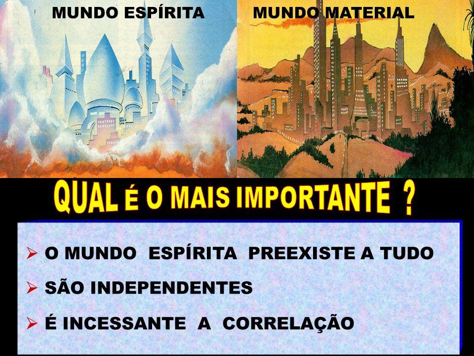 O MUNDO ESPÍRITA PREEXISTE A TUDO SÃO INDEPENDENTES É INCESSANTE A CORRELAÇÃO MUNDO ESPÍRITAMUNDO MATERIAL