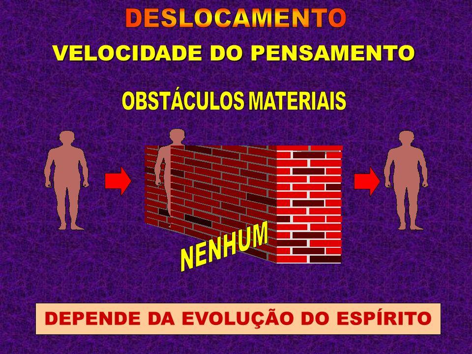 VELOCIDADE DO PENSAMENTO DEPENDE DA EVOLUÇÃO DO ESPÍRITO