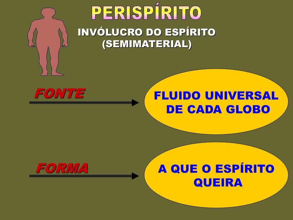 INVÓLUCRO DO ESPÍRITO (SEMIMATERIAL) FLUIDO UNIVERSAL DE CADA GLOBO A QUE O ESPÍRITO QUEIRA FONTE FORMA