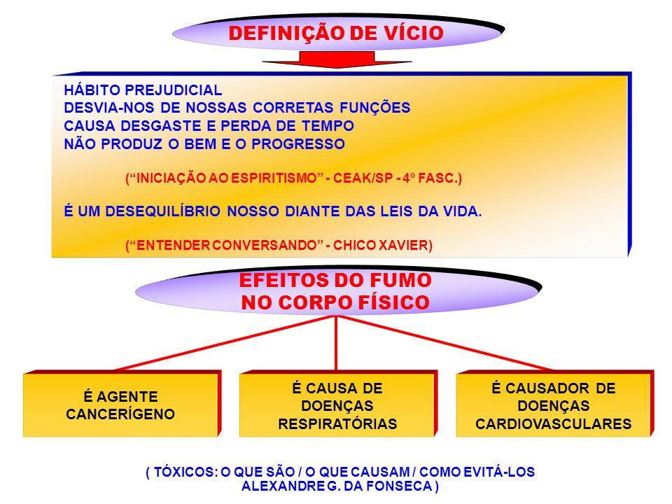 - CONSTITUI VÍCIO EPIDÊMICO NO MUNDO MODERNO - MAIOR CAUSA DE DOENÇA - EVITÁVEL E DESNECESSÁRIO PARE DE FUMAR TABAGISMO NECESSIDADE DE AUMENTAR O USO (JORNAL NACIONAL - TV GLOBO 16/03/99) CARACTERÍSTICAS PROVOCADA PELA NICOTINA DESCONFORTO DEVIDO AO NÃO USO ( TÓXICOS: O QUE SÃO/O QUE CAUSAM/COMO EVITÁ-LOS ALEXANDRE G.
