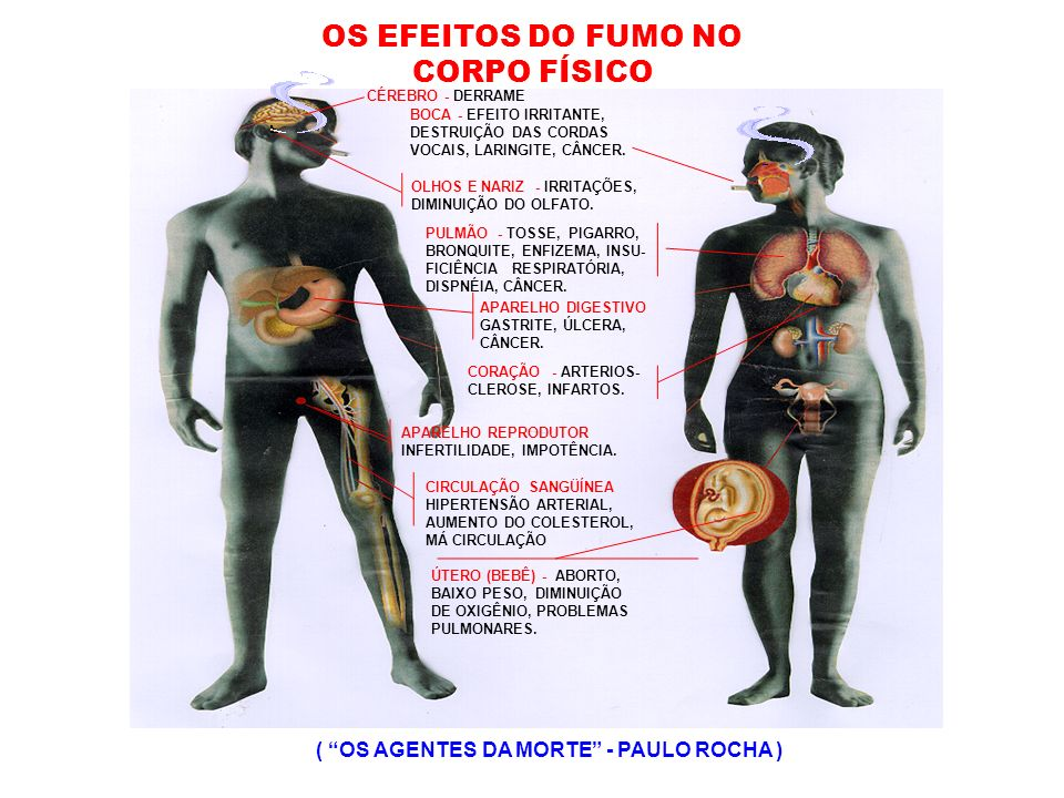 EFEITOS DO FUMO NO CORPO FÍSICO HÁBITO PREJUDICIAL DESVIA-NOS DE NOSSAS CORRETAS FUNÇÕES CAUSA DESGASTE E PERDA DE TEMPO NÃO PRODUZ O BEM E O PROGRESSO (INICIAÇÃO AO ESPIRITISMO - CEAK/SP - 4º FASC.) É UM DESEQUILÍBRIO NOSSO DIANTE DAS LEIS DA VIDA.