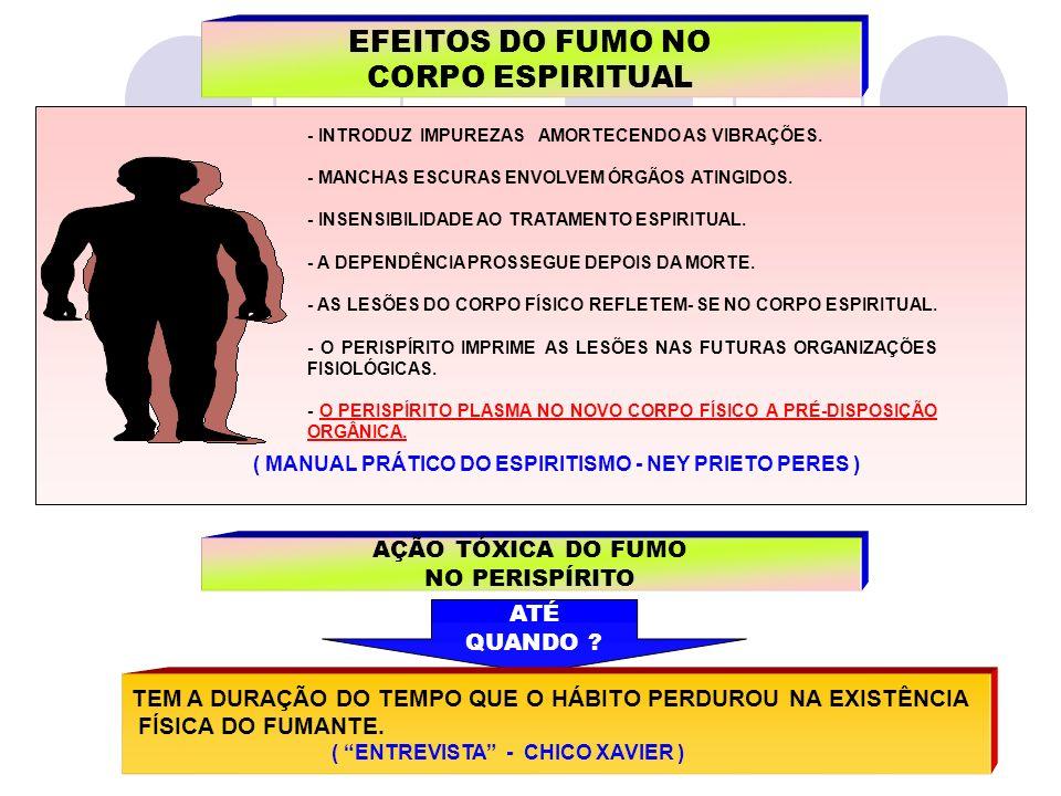 OS EFEITOS DO FUMO NO CORPO FÍSICO CÉREBRO - DERRAME BOCA - EFEITO IRRITANTE, DESTRUIÇÃO DAS CORDAS VOCAIS, LARINGITE, CÂNCER.