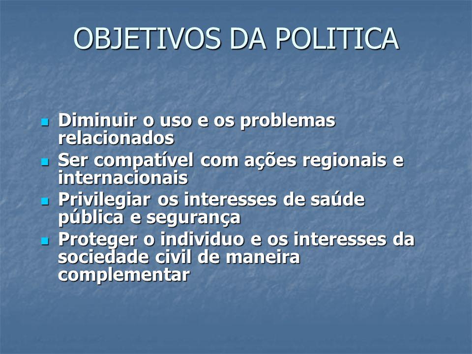 OBJETIVOS DA POLITICA Diminuir o uso e os problemas relacionados Diminuir o uso e os problemas relacionados Ser compatível com ações regionais e inter