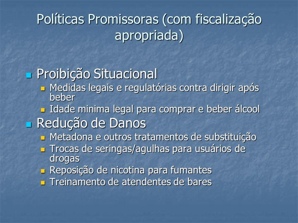Políticas Promissoras (com fiscalização apropriada) Proibição Situacional Proibição Situacional Medidas legais e regulatórias contra dirigir após bebe