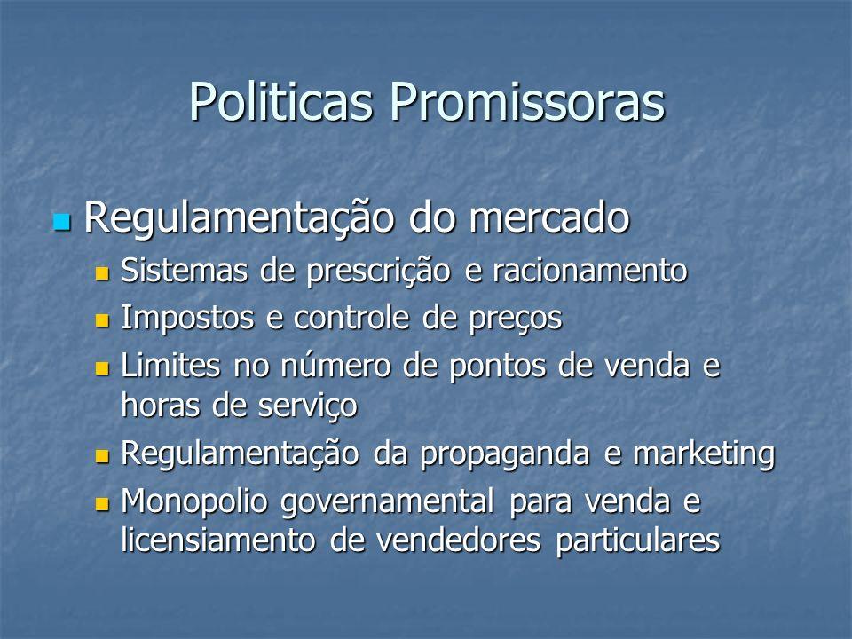 Politicas Promissoras Regulamentação do mercado Regulamentação do mercado Sistemas de prescrição e racionamento Sistemas de prescrição e racionamento