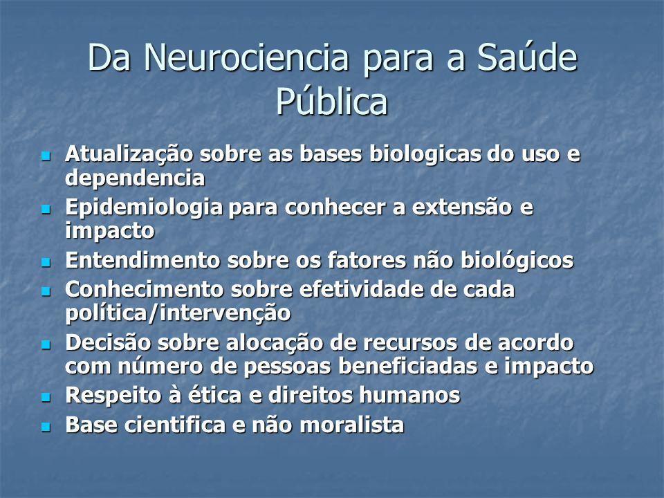 Da Neurociencia para a Saúde Pública Atualização sobre as bases biologicas do uso e dependencia Atualização sobre as bases biologicas do uso e depende