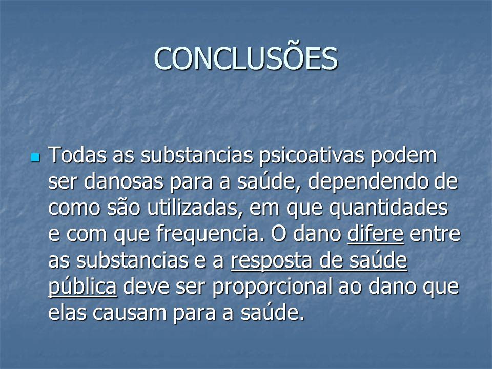 CONCLUSÕES O uso de substancias deve ser esperado devido aos efeitos psicoativos, pressão do grupo e contexto social.