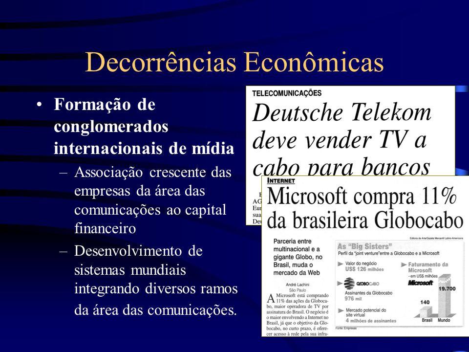Decorrências Econômicas Formação de conglomerados internacionais de mídia –Associação crescente das empresas da área das comunicações ao capital finan