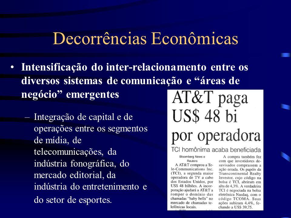 Decorrências Econômicas Intensificação do inter-relacionamento entre os diversos sistemas de comunicação e áreas de negócio emergentes –Integração de