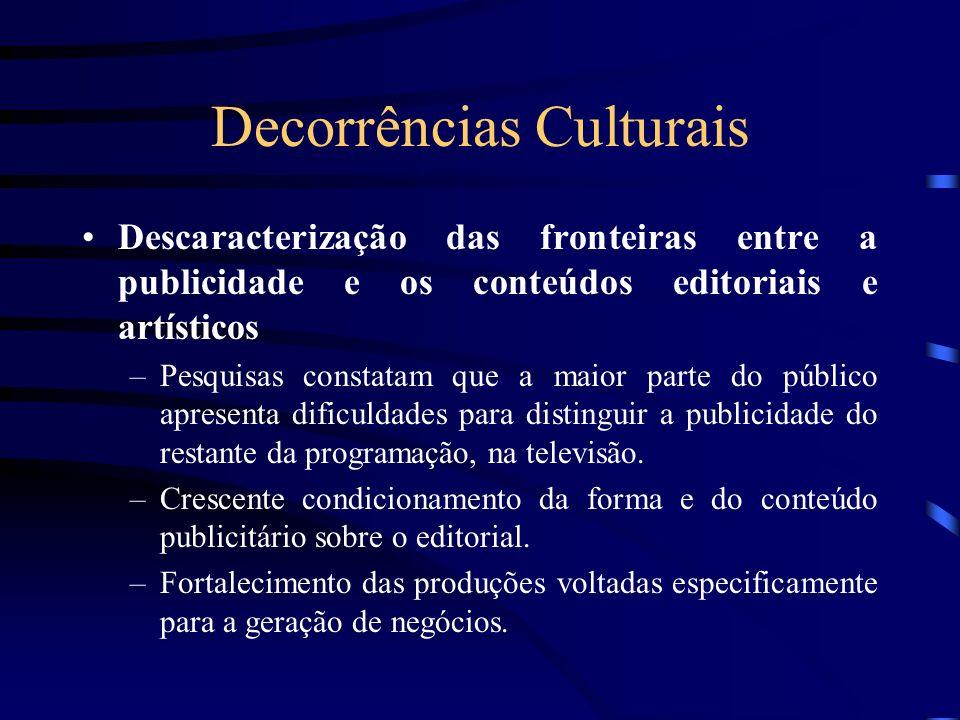 Decorrências Culturais Descaracterização das fronteiras entre a publicidade e os conteúdos editoriais e artísticos –Pesquisas constatam que a maior pa