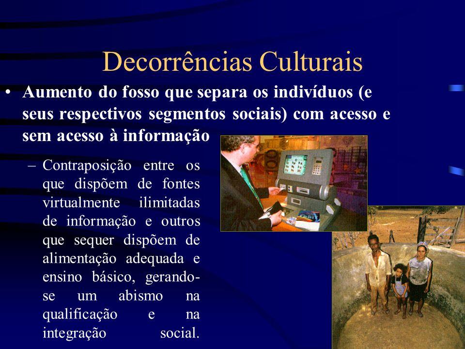 Decorrências Culturais Aumento do fosso que separa os indivíduos (e seus respectivos segmentos sociais) com acesso e sem acesso à informação –Contrapo