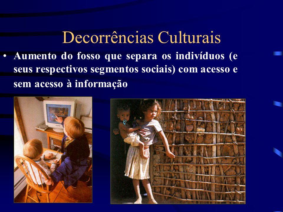 Decorrências Culturais Aumento do fosso que separa os indivíduos (e seus respectivos segmentos sociais) com acesso e sem acesso à informação