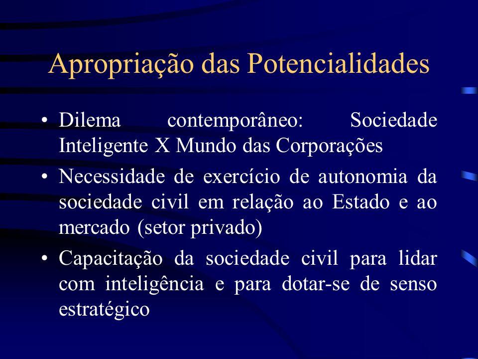 Apropriação das Potencialidades Dilema contemporâneo: Sociedade Inteligente X Mundo das Corporações Necessidade de exercício de autonomia da sociedade