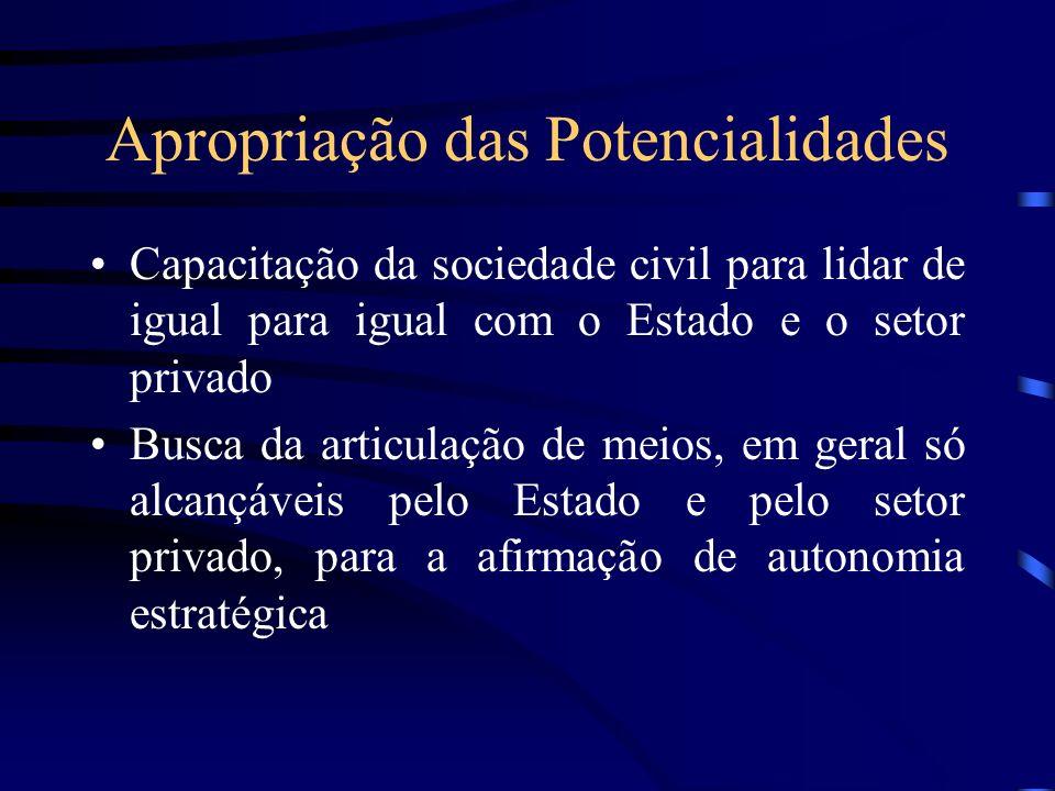 Apropriação das Potencialidades Capacitação da sociedade civil para lidar de igual para igual com o Estado e o setor privado Busca da articulação de m
