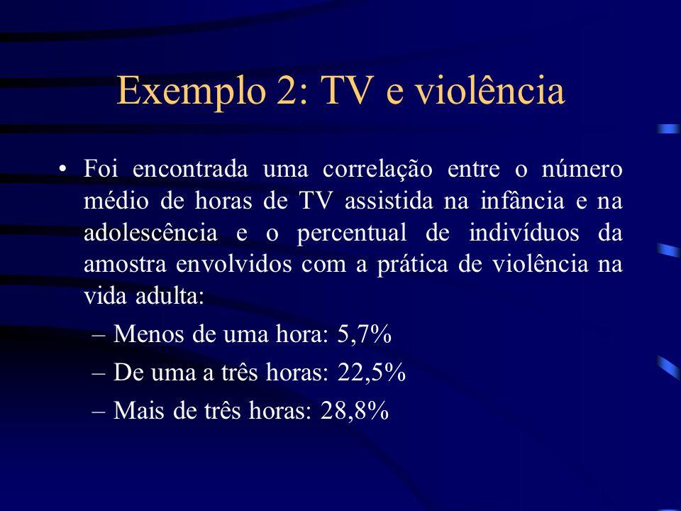 Exemplo 2: TV e violência Foi encontrada uma correlação entre o número médio de horas de TV assistida na infância e na adolescência e o percentual de