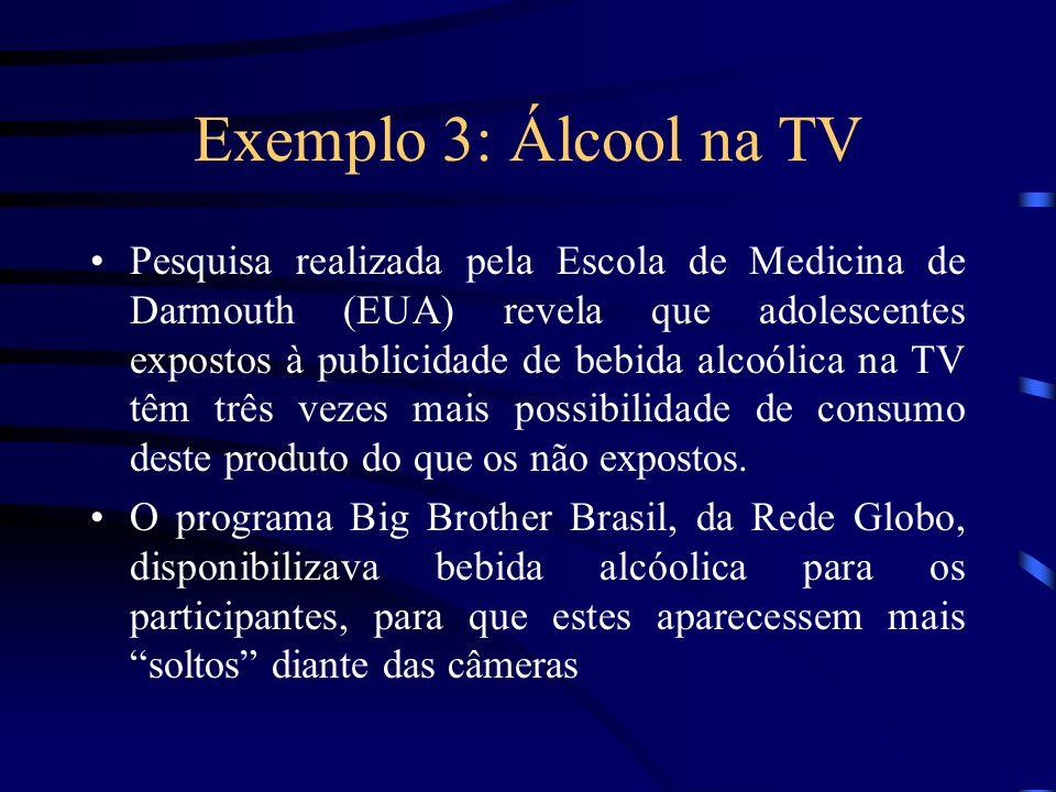 Exemplo 3: Álcool na TV Pesquisa realizada pela Escola de Medicina de Darmouth (EUA) revela que adolescentes expostos à publicidade de bebida alcoólic