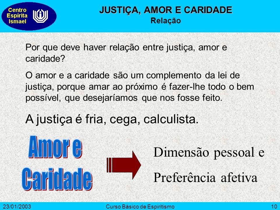 23/01/2003Curso Básico de Espiritismo10 Por que deve haver relação entre justiça, amor e caridade? O amor e a caridade são um complemento da lei de ju