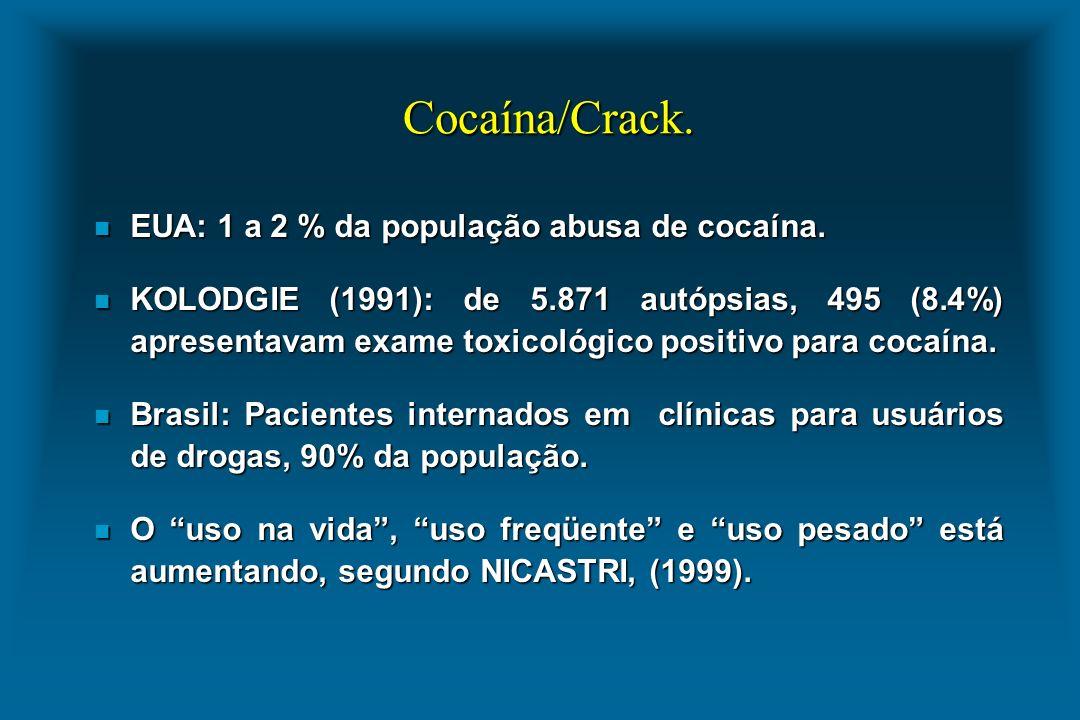 Cocaína/Crack. n EUA: 1 a 2 % da população abusa de cocaína. n KOLODGIE (1991): de 5.871 autópsias, 495 (8.4%) apresentavam exame toxicológico positiv
