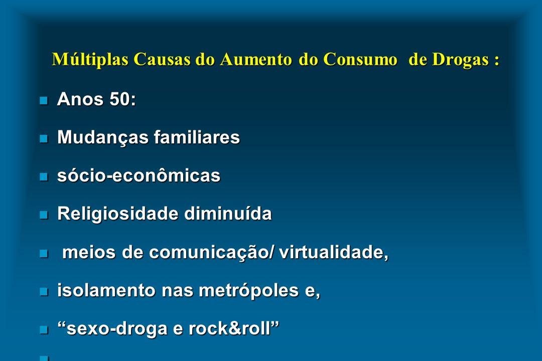 AÇÃO NEUROQUÍMICA DA COCAÍNA: SACIEDADE E CRAVING. (Hernández,1998)