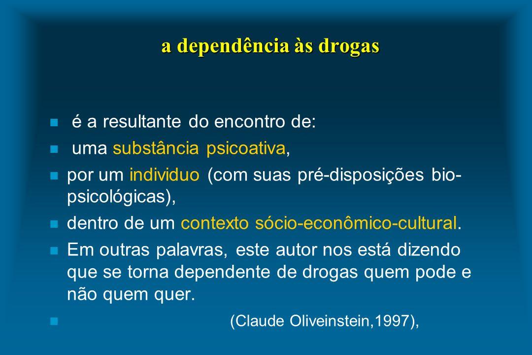 a dependência às drogas n é a resultante do encontro de: n uma substância psicoativa, n por um individuo (com suas pré-disposições bio- psicológicas),