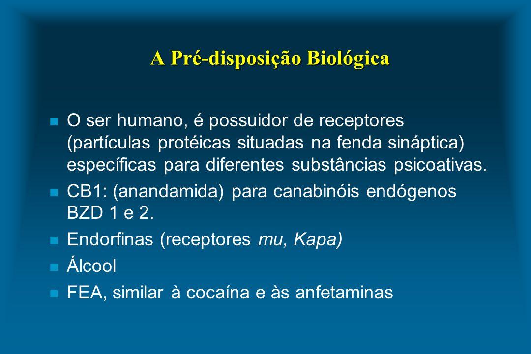 A Pré-disposição Biológica n O ser humano, é possuidor de receptores (partículas protéicas situadas na fenda sináptica) específicas para diferentes su