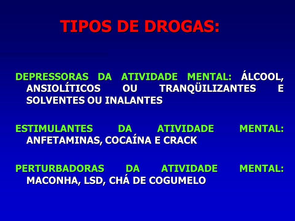 TIPOS DE DROGAS: DEPRESSORAS DA ATIVIDADE MENTAL: ÁLCOOL, ANSIOLÍTICOS OU TRANQÜILIZANTES E SOLVENTES OU INALANTES ESTIMULANTES DA ATIVIDADE MENTAL: ANFETAMINAS, COCAÍNA E CRACK PERTURBADORAS DA ATIVIDADE MENTAL: MACONHA, LSD, CHÁ DE COGUMELO
