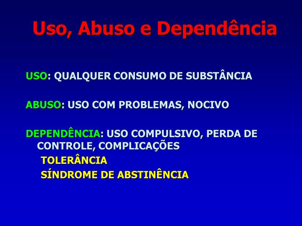 Uso, Abuso e Dependência USO: QUALQUER CONSUMO DE SUBSTÂNCIA ABUSO: USO COM PROBLEMAS, NOCIVO DEPENDÊNCIA: USO COMPULSIVO, PERDA DE CONTROLE, COMPLICAÇÕES TOLERÂNCIA SÍNDROME DE ABSTINÊNCIA