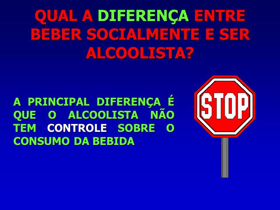 C ONSUMO DE DROGAS ENTRE ALUNOS DA USP - 1996 Andrade et. al. (1997). Rev. ABP-APAL 1999 19(2), 53-57