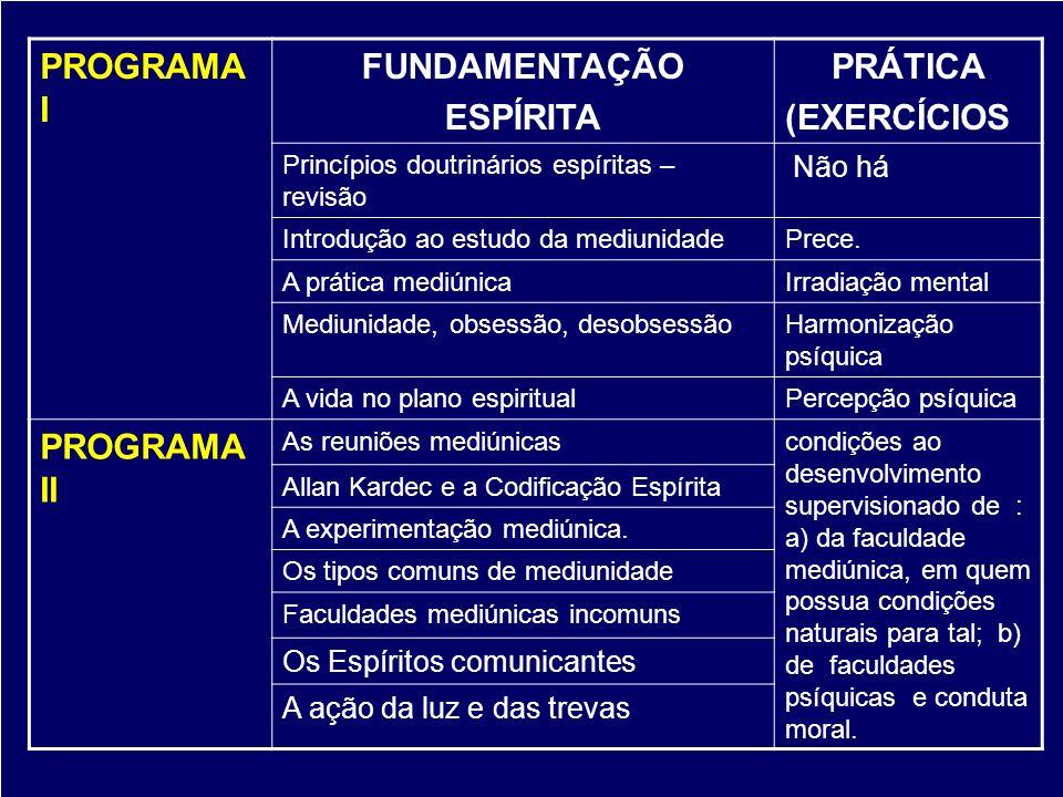PROGRAMA I FUNDAMENTAÇÃO ESPÍRITA PRÁTICA (EXERCÍCIOS Princípios doutrinários espíritas – revisão Não há Introdução ao estudo da mediunidadePrece. A p