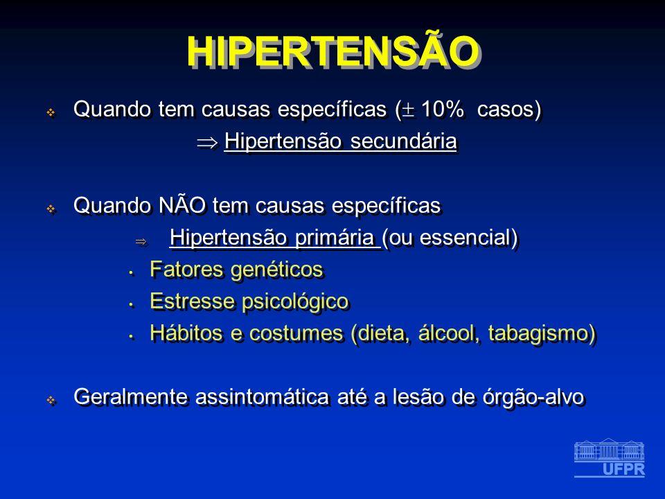 Quando tem causas específicas ( 10% casos) Hipertensão secundária Quando NÃO tem causas específicas Hipertensão primária (ou essencial) Fatores genéti