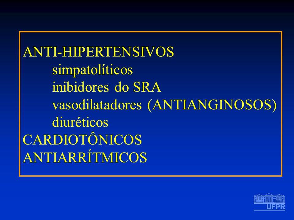 ANTI-HIPERTENSIVOS simpatolíticos inibidores do SRA vasodilatadores (ANTIANGINOSOS) diuréticos CARDIOTÔNICOS ANTIARRÍTMICOS