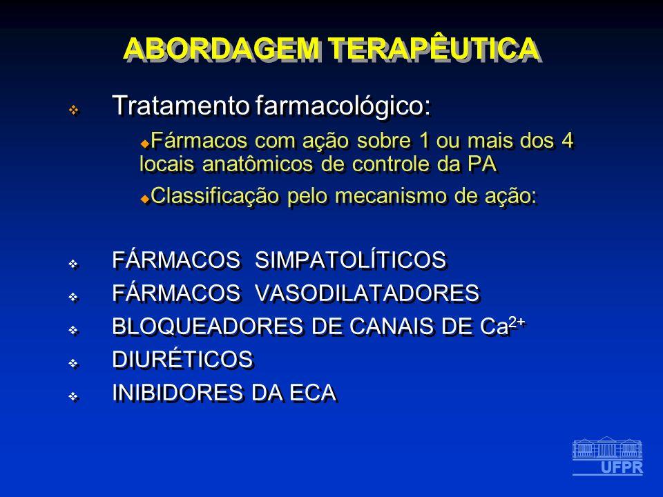 Tratamento farmacológico: Fármacos com ação sobre 1 ou mais dos 4 locais anatômicos de controle da PA Classificação pelo mecanismo de ação: FÁRMACOS S