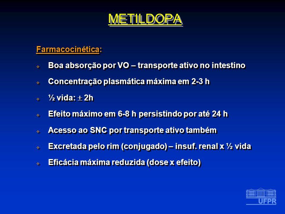 Farmacocinética: Boa absorção por VO – transporte ativo no intestino Concentração plasmática máxima em 2-3 h ½ vida: 2h Efeito máximo em 6-8 h persist
