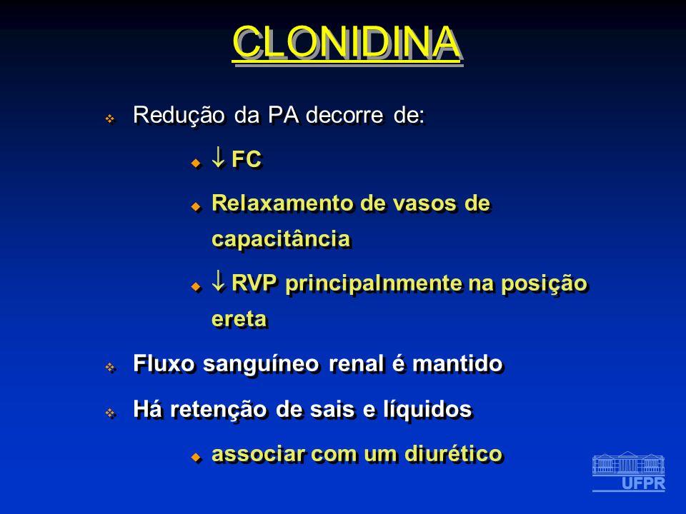 Redução da PA decorre de: FC Relaxamento de vasos de capacitância RVP principalnmente na posição ereta Fluxo sanguíneo renal é mantido Há retenção de