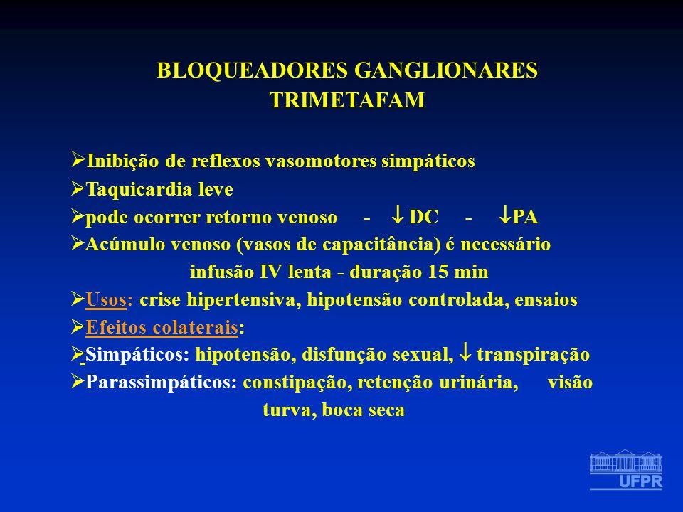 BLOQUEADORES GANGLIONARES TRIMETAFAM Inibição de reflexos vasomotores simpáticos Taquicardia leve pode ocorrer retorno venoso - DC - PA Acúmulo venoso
