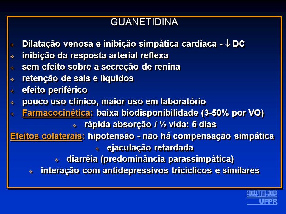 GUANETIDINA Dilatação venosa e inibição simpática cardíaca - DC inibição da resposta arterial reflexa sem efeito sobre a secreção de renina retenção d