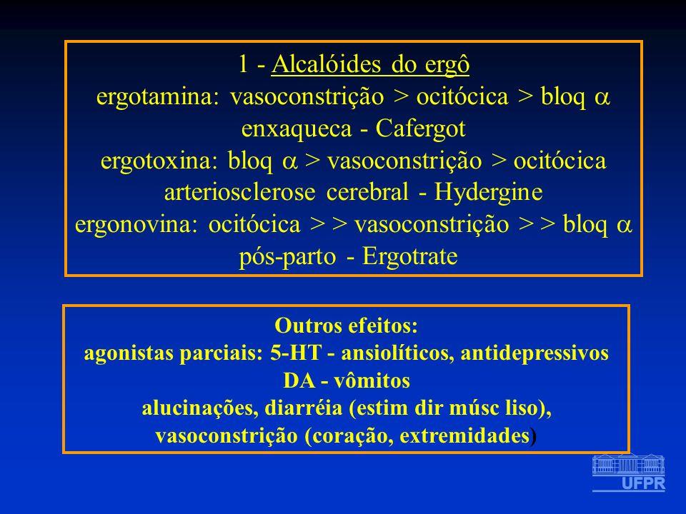 1 - Alcalóides do ergô ergotamina: vasoconstrição > ocitócica > bloq enxaqueca - Cafergot ergotoxina: bloq > vasoconstrição > ocitócica arterioscleros