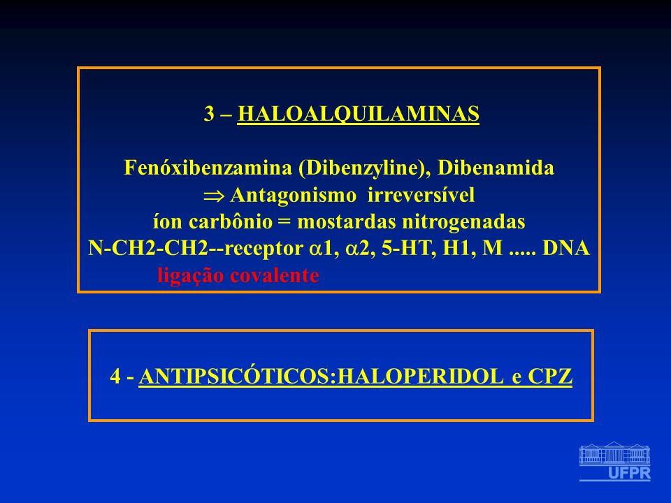 3 – HALOALQUILAMINAS Fenóxibenzamina (Dibenzyline), Dibenamida Antagonismo irreversível íon carbônio = mostardas nitrogenadas N-CH2-CH2--receptor 1, 2