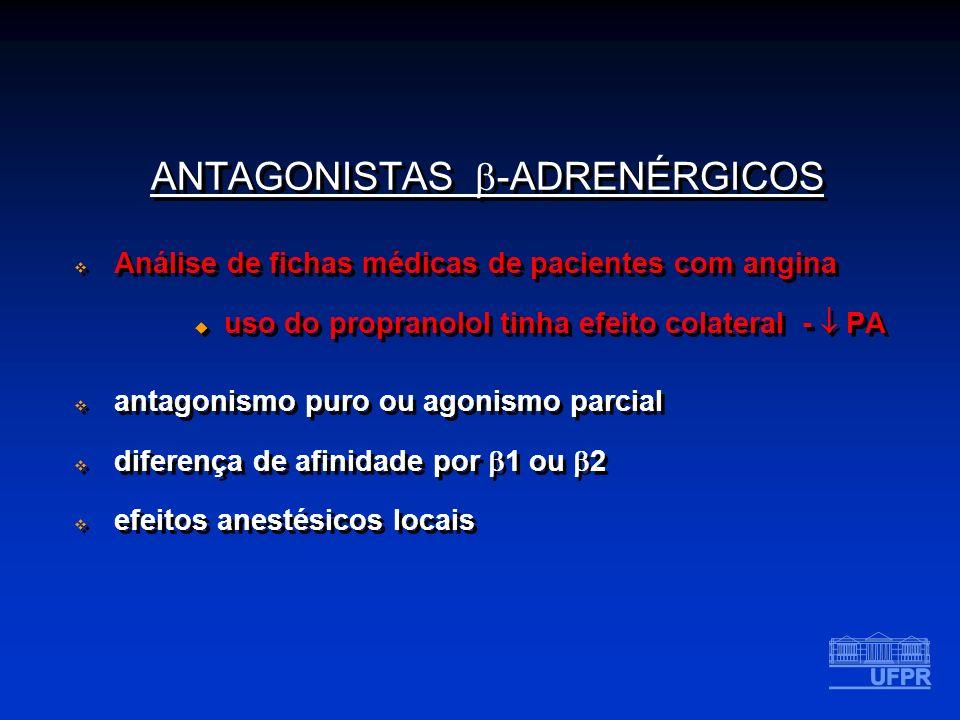 Análise de fichas médicas de pacientes com angina uso do propranolol tinha efeito colateral - PA antagonismo puro ou agonismo parcial diferença de afi