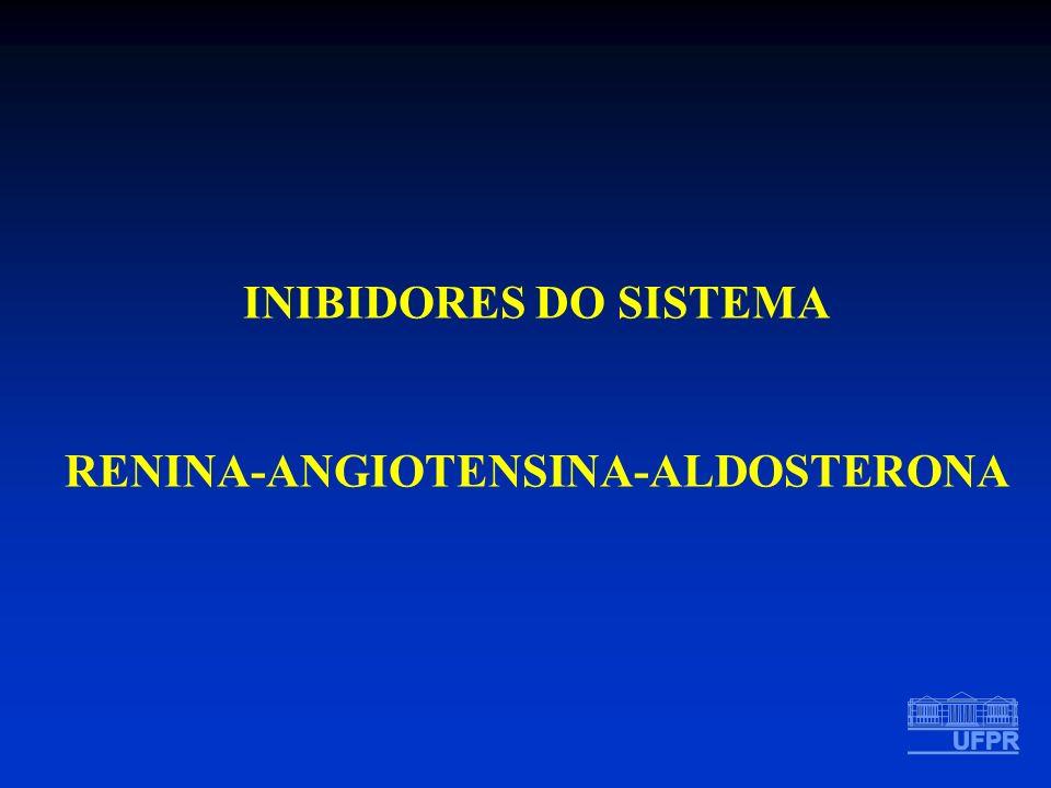 INIBIDORES DO SISTEMA RENINA-ANGIOTENSINA-ALDOSTERONA