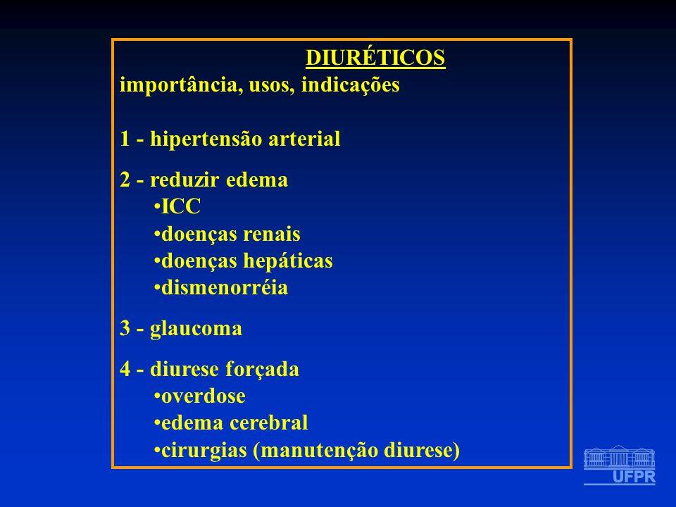importância, usos, indicações 1 - hipertensão arterial 2 - reduzir edema ICC doenças renais doenças hepáticas dismenorréia 3 - glaucoma 4 - diurese fo