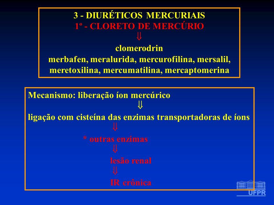 3 - DIURÉTICOS MERCURIAIS 1º - CLORETO DE MERCÚRIO clomerodrin merbafen, meralurida, mercurofilina, mersalil, meretoxilina, mercumatilina, mercaptomer