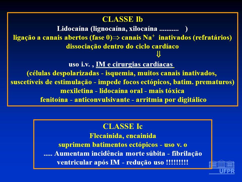 CLASSE Ib Lidocaína (lignocaína, xilocaína........... ) ligação a canais abertos (fase 0) canais Na + inativados (refratários) dissociação dentro do c