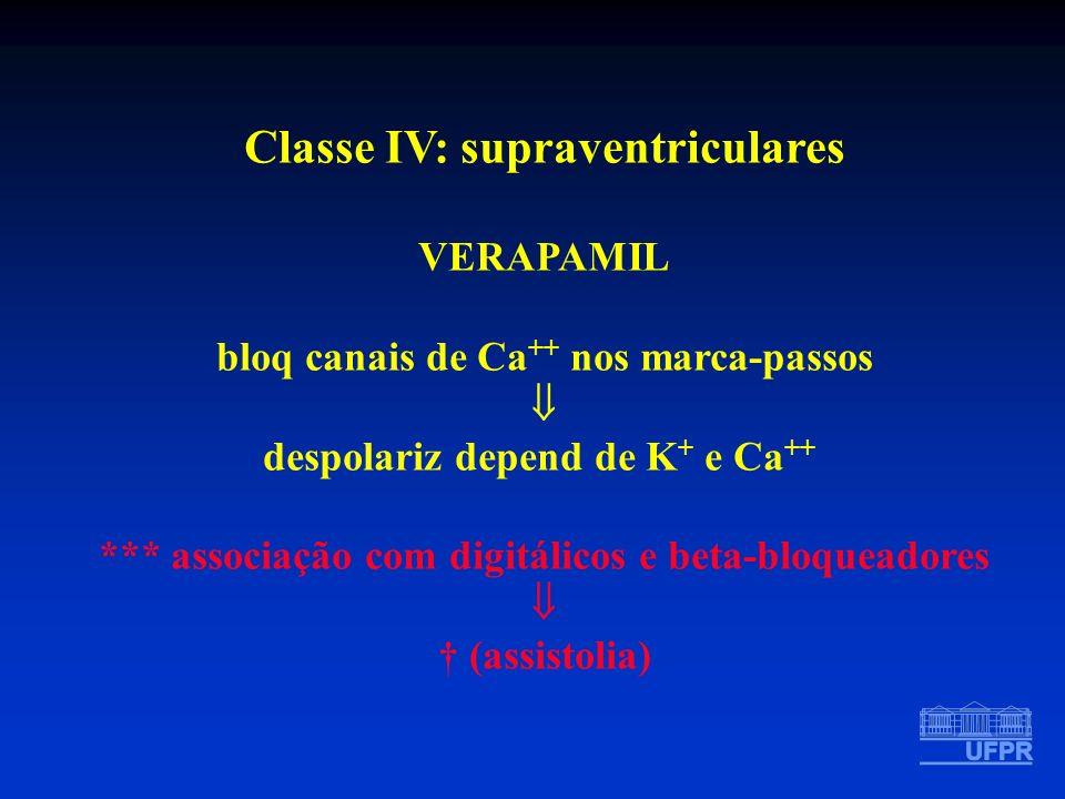 Classe IV: supraventriculares VERAPAMIL bloq canais de Ca ++ nos marca-passos despolariz depend de K + e Ca ++ *** associação com digitálicos e beta-b