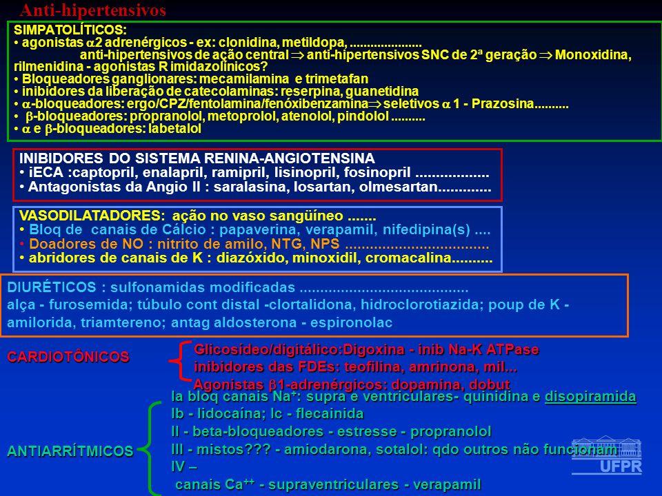 SIMPATOLÍTICOS: agonistas 2 adrenérgicos - ex: clonidina, metildopa,..................... anti-hipertensivos de ação central anti-hipertensivos SNC de